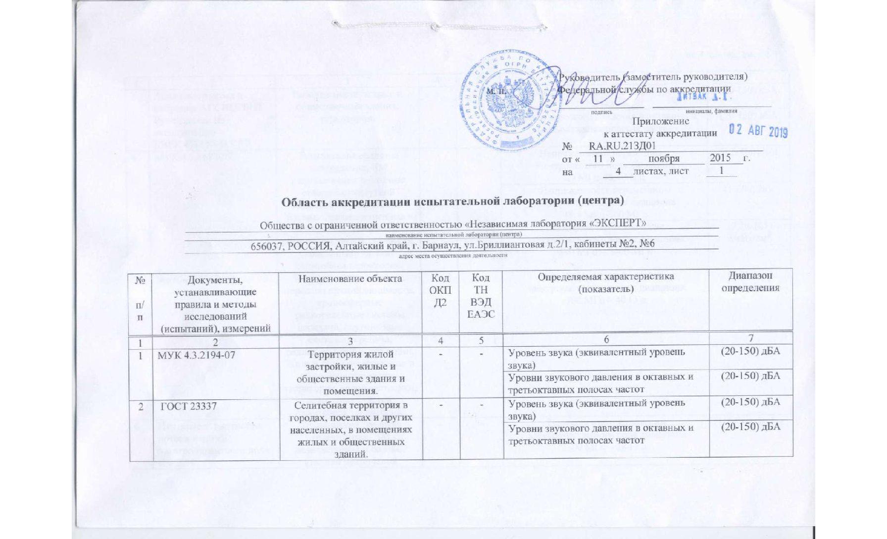 Область аккредитации испытательной лаборатории